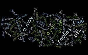 Our demise word cloud 2 jpeg